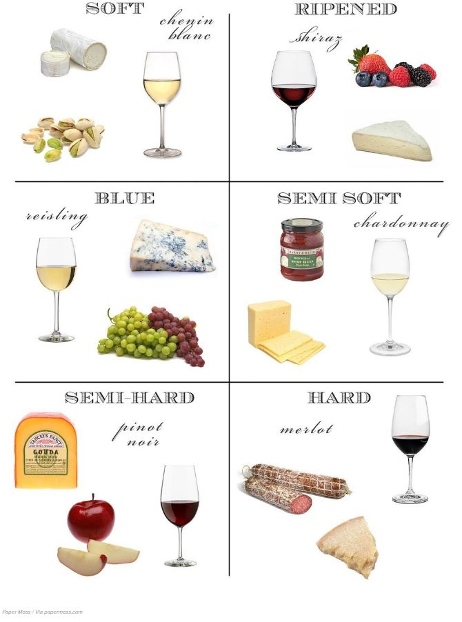 Best Food Pairing With Port
